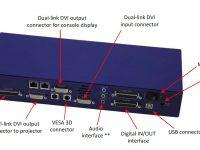 PROPixx controller's conectors